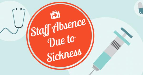 sickness-management-aeris-employment-law-850x350